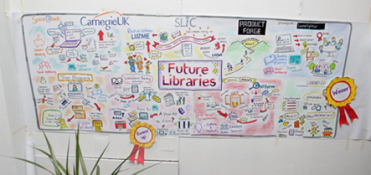 product-forge-future-libraries image